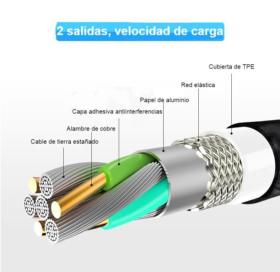 FLOVEME 1M Cable de carga magnética Cable Micro USB para iPhone 11 Pro Max XR Cargador magnético Cable USB Tipo C Cable de carga LED Cable